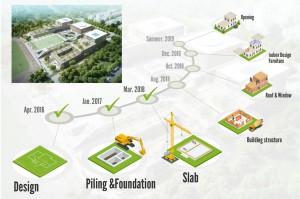 Yangpu_construction_web