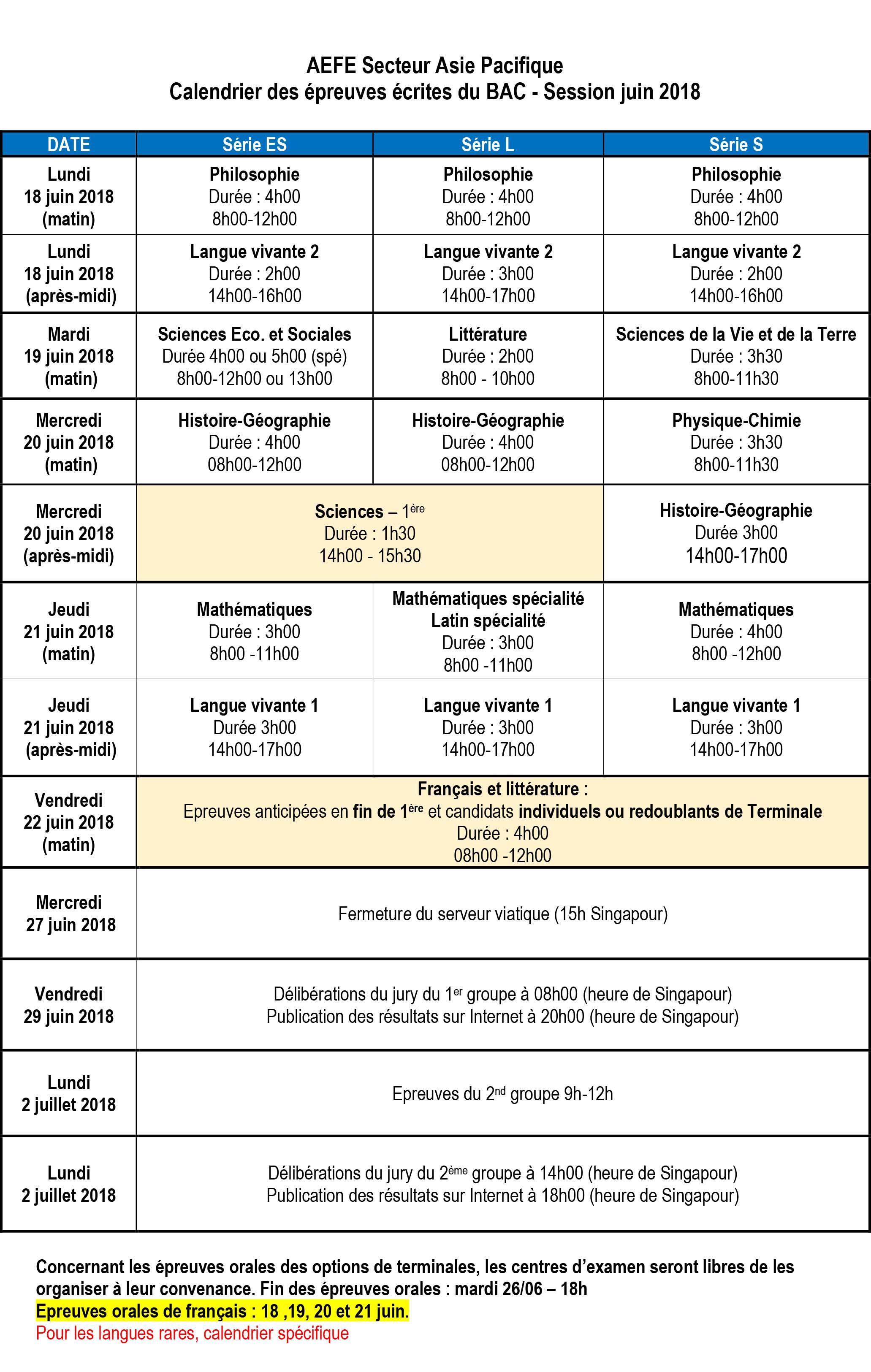 Calendrier Epreuve Bac 2019.Calendrier Des Epreuves Ecrites Du Bac Lycee Francais De