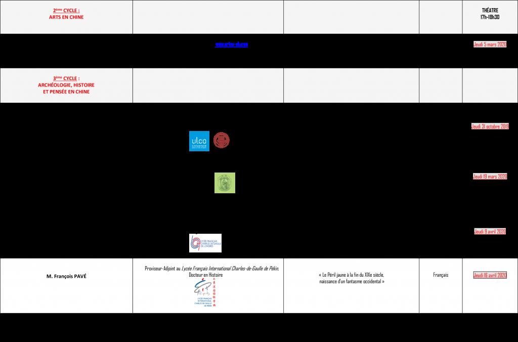 Programme Conférences Final Version 2 L.F.S. 2019-2020 (2)-2
